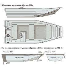 Картинки по запросу старые лодки вид сверху