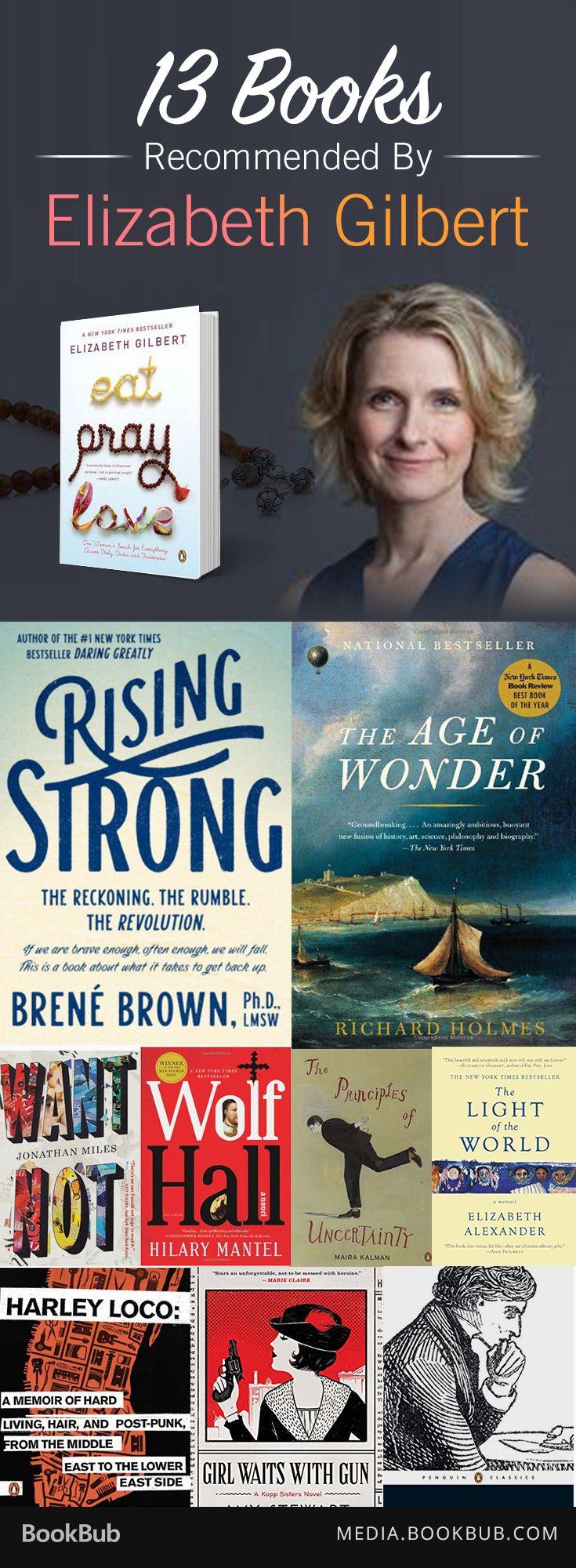 13 Books Recommended By Elizabeth Gilbert