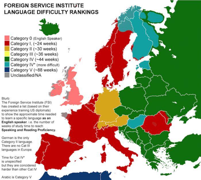 Azok számára, akik valamilyen idegen nyelvet szeretnének elsajátítani, a FSI (Foreign Service Institute) készített egy térképet, amelyen nehézségi szint szerint rangsorolták a nyelveket, hogy a tanulni vágyók láthassák, hogy különböző nyelveket hány hétbe telik megtanulni.    A térképen Portugál