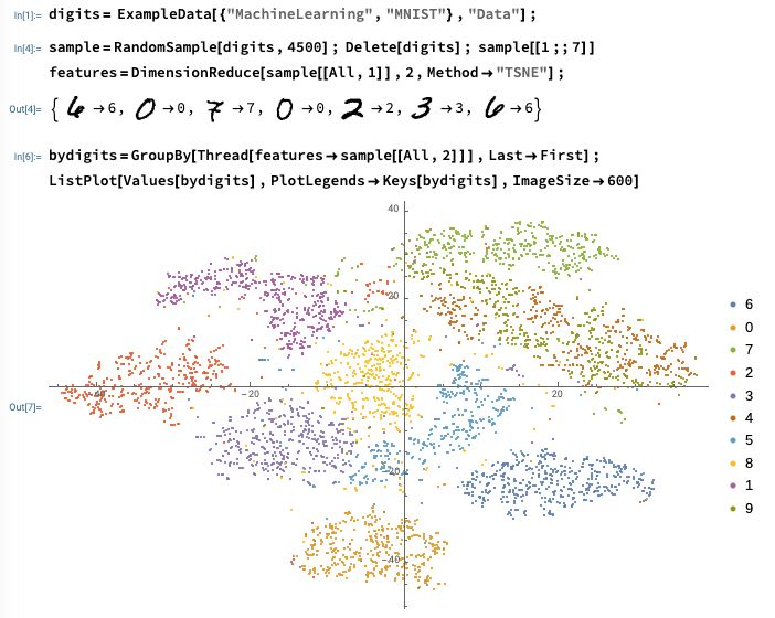 how to program in mathematica