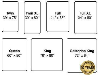 Bed sizes, good to know.