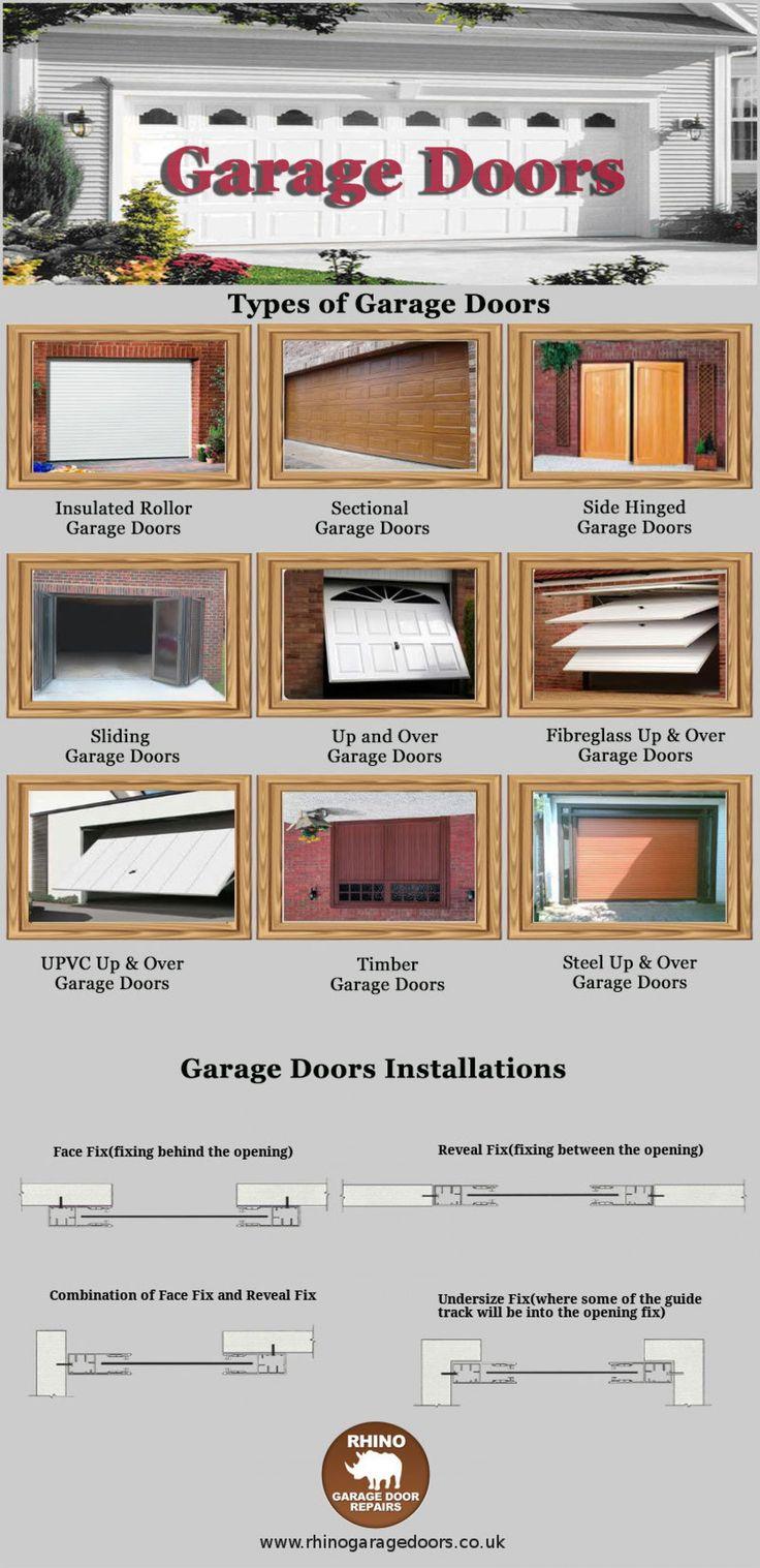 7 Best Garage Door Infographics Images On Pinterest