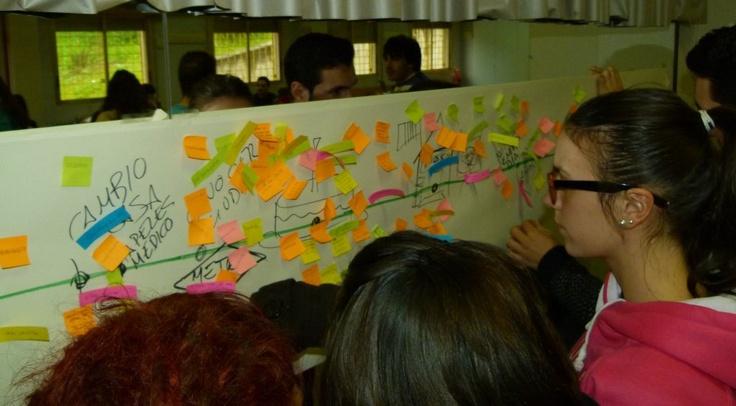 Formando a Futuros Educadores Sociales - Nuevo Post Proyectate Ahora www.proyectateahora.com