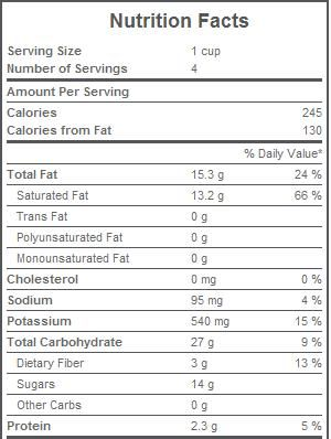 Thai Bananas in Coconut Milk Nutrition Facts