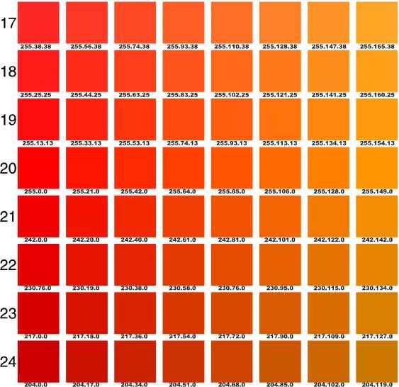 Pantone Orange Chart Google Search