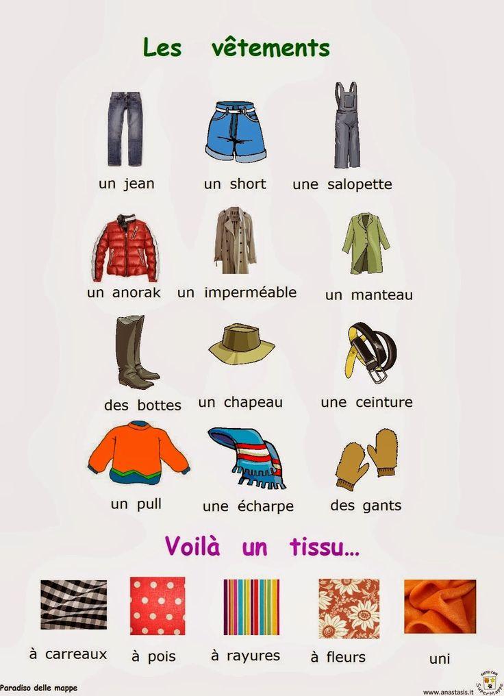 LA PROF DE FLE: Les vêtements