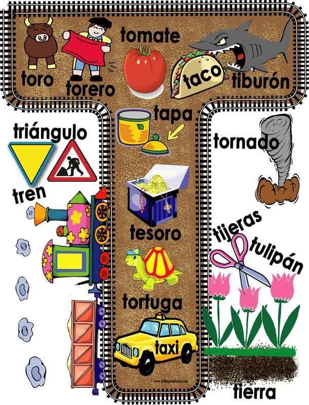Spaanse woorden die beginnen met t
