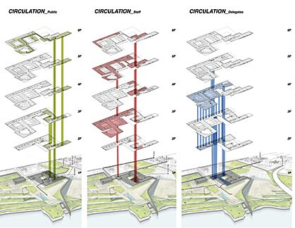 Building circulation diagram circulation diagrams for Concept of space in architecture