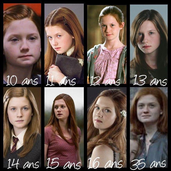 L'évolution De Ginny Weasley