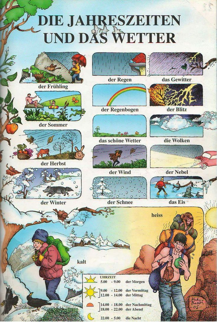 Die Jahreszeiten und das Wetter