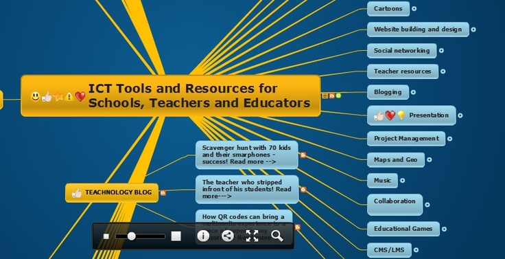 ICT Tools and Resources for Schools, Teachers and Educators