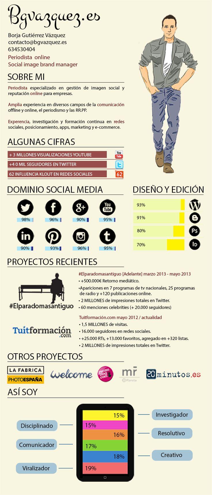 Mi currículum vitae en infografía. CV Infográfico. Bgvazquez. Borja Gutiérrez Vázquez. Periodista y Social image brand manager especializado en SEM.