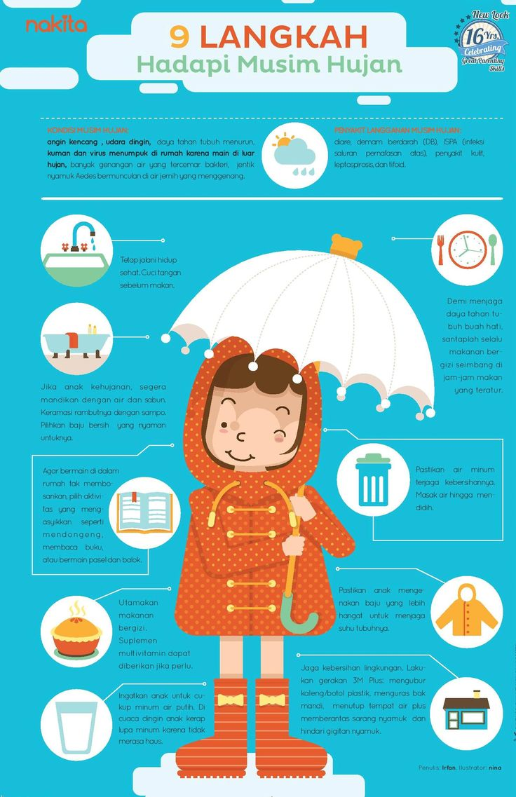 Musim hujan, penyakit gampang menyerang anak. Ikuti langkah-langkah ini ya mam agar anak tak mudah terserang penyakit.