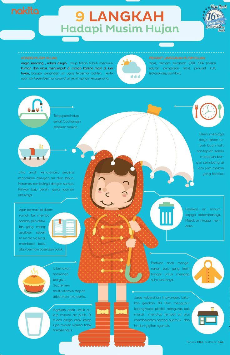 17 Terbaik Ide Tentang Perlengkapan Penting Bayi Di Pinterest