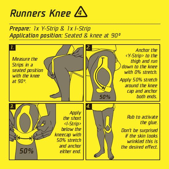 This is one of the taping techniques i use on a constant basis.  Runner's Knee - Kinesio Tape Application Guide.