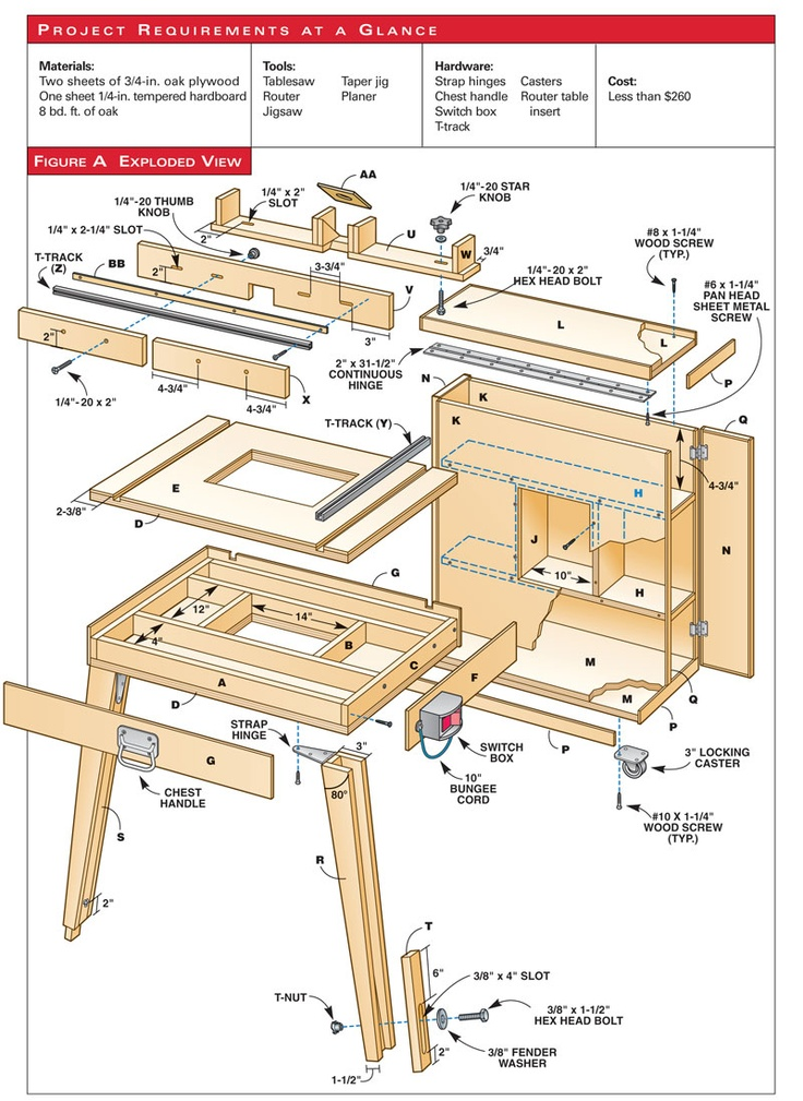 AW Extra - Mobile Router Center - Woodworking Projects - American Woodworker