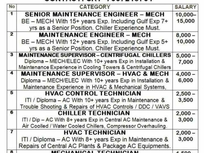 High Salary Oil And Gas Jobs Company Job Job Shop Job