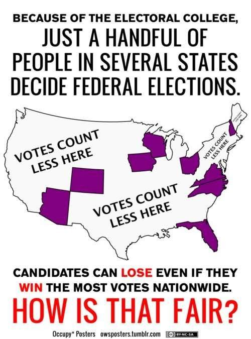 abolishing the electoral college The electoral college is important because it reflects the will of the states charles fried 3:20 am we have a direct democracy: senators, representatives and members of the electoral college are.
