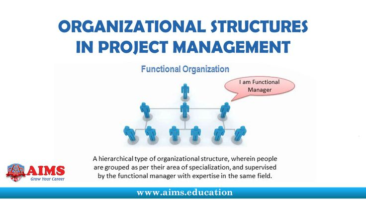 Project Management Organizational Structure: The Organization Structure is an enterprise environmental factor that plays an important role in determining the way in which the organization and Project Manager perform. Organizations have their own styles and cultures that influence how project work is performed. One of the keys to determining the type of organization you work in is measuring how much authority senior management is willing to delegate to project managers. It's helpful to know…