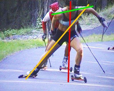 Linie vznikající při dokončení odrazu, kotník– koleno– kyčle– rameno.