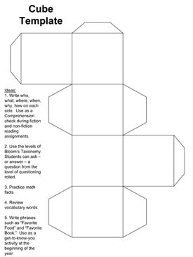 What the Cube Sides Might Say:CubeTemplate_275  1. Who  2. What  3. When  4. Where  5. Why  6. How