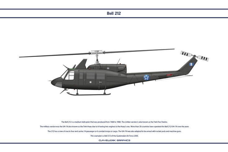 Bell 212 Guatemala 1 by WS-Clave