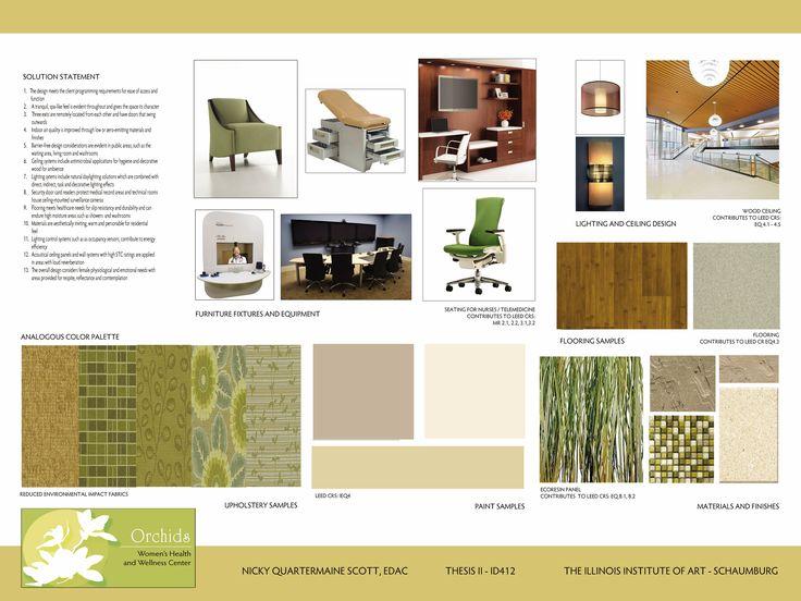 17 best images about presentation boards on pinterest for Interior design layout presentation