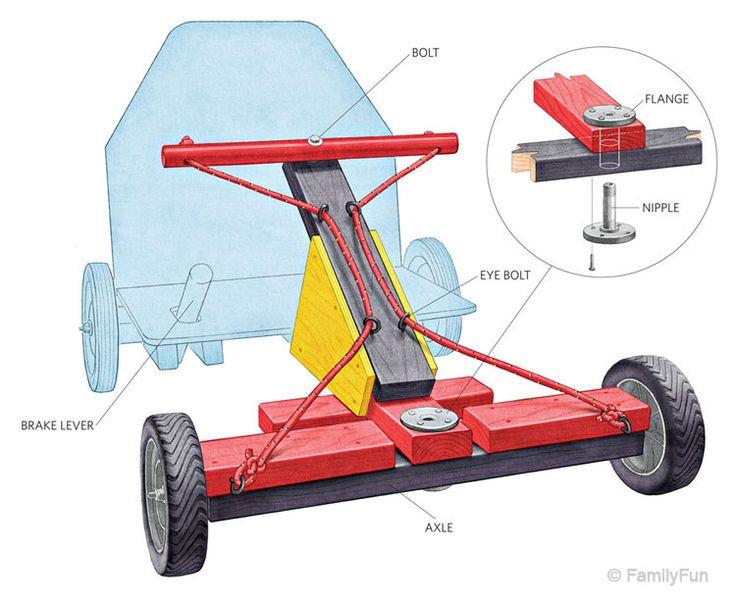 Fácil Projetos de madeira para crianças | Como construir um Projects Fácil bricolage para carpintaria