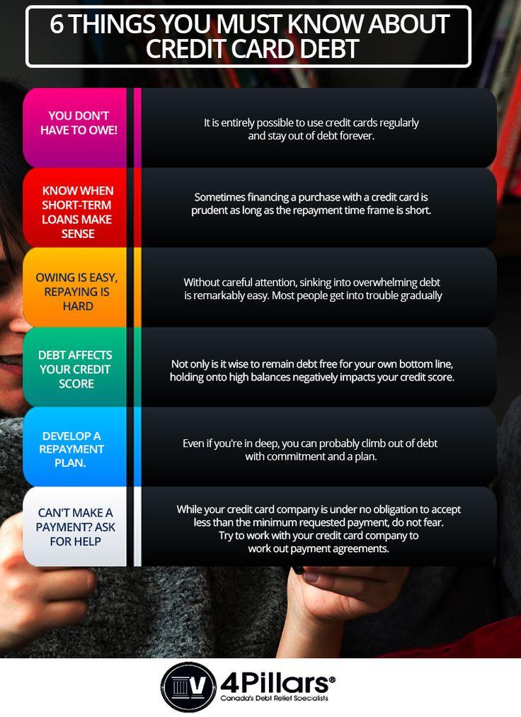 Best 25+ Payment agreement ideas on Pinterest Business goals - business credit card agreement