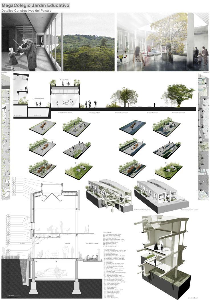 MegaColegio Jardín Educativo Ana Díaz, equipamiento educacional a escala urbana en Medellín
