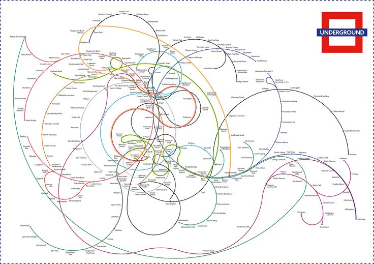 All sizes | The Twisted London Underground Map | Flickr - Photo Sharing!
