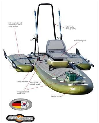 Risultati immagini per stable boat design #pontoonboatsideas