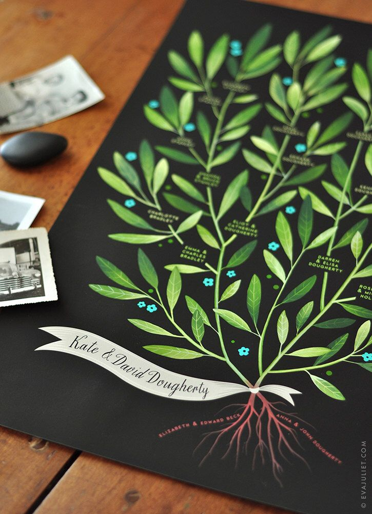 LAUREL Family Tree, 4 generations - PERSONALIZED - 13 X 19 by evajuliet on Etsy https://www.etsy.com/listing/213848051/laurel-family-tree-4-generations