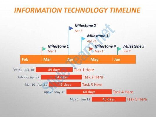 information technology gantt chart Slide01