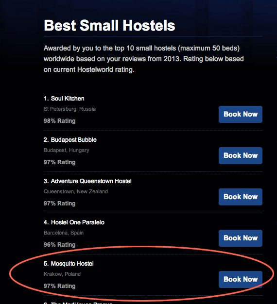 Mosquito Hostel #krakow 5th Best Small Hostel in the World & 1st Best Hostel in Poland !!! Thank you alll for your support, we love our mosquitos all over the World :* #happy #celebrate #love #hostel #hostelworld