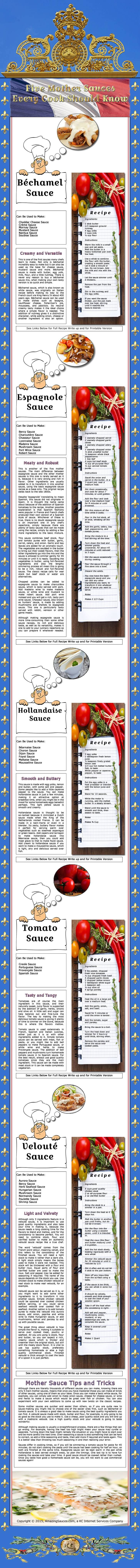 Five Mother Sauces Every Cook Should Know - Infograph showing the five main French Mother sauces and the other sauces that derive from them commonly used in the making of most sauces for cooking. Layout for quick reference to what you need to know... #mothersauces