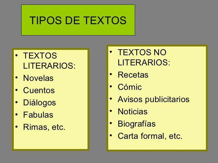 Tipos De Texto Literarios Y No Literarios Tipos De Texto Textos Lengua Y Literatura
