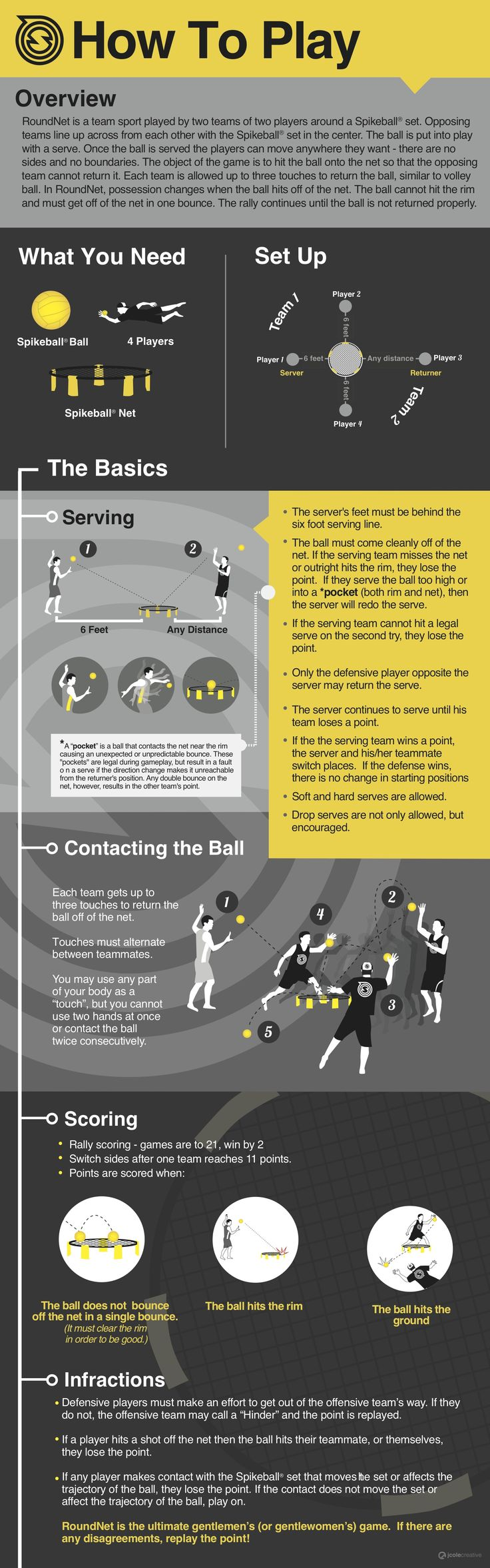 How to Play Spikeball As Seen