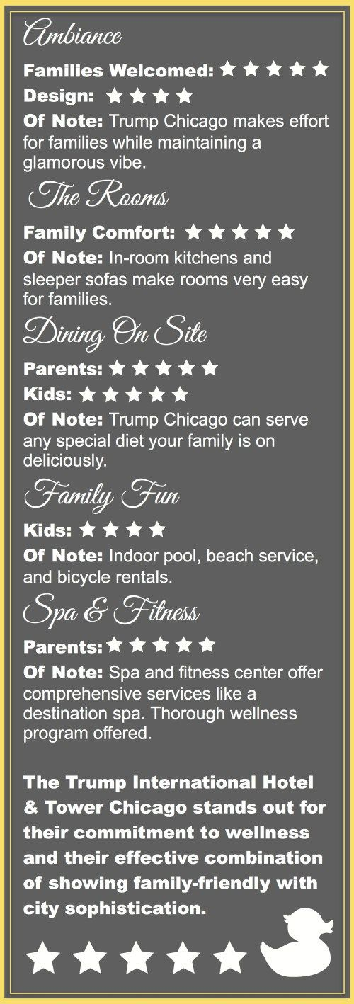 The Family Friendly Report Card of the Trump Chicago