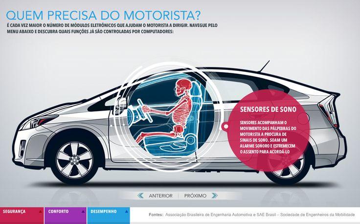 Carro Inteligente - Gabriel Silveira - Ilustrador