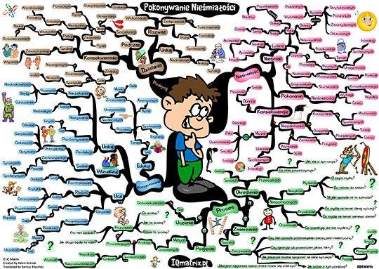 Jak pokonać nieśmiałość   IQ Matrix http://iqmatrix.pl/jak-pokonac-niesmialosc/