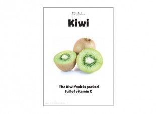 Print this poster of New Zealand's most delicious and healthy fruit.