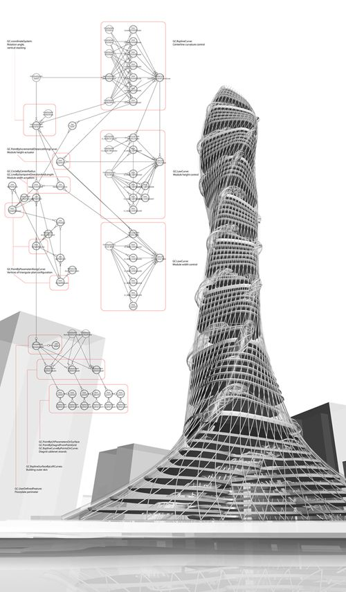 25 Best Ideas About Parametric Architecture On Pinterest