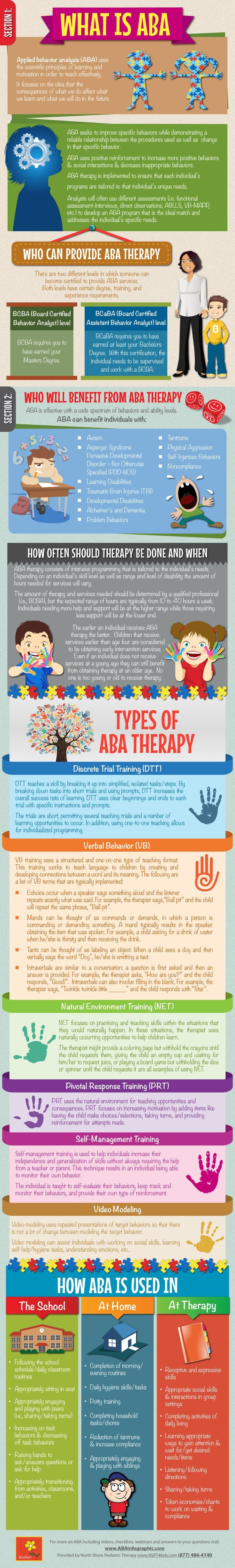 Colour therapy for hyperactivity - Printable Aba Infographic