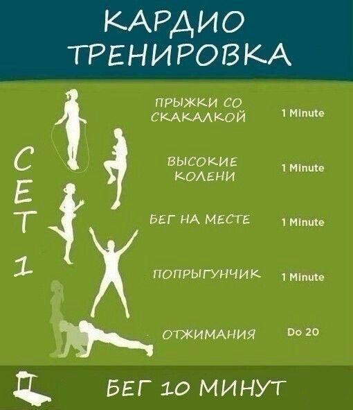 Кардио Нагрузки Для Похудения Упражнения. Кардио тренировка для похудения