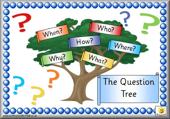Questions tree