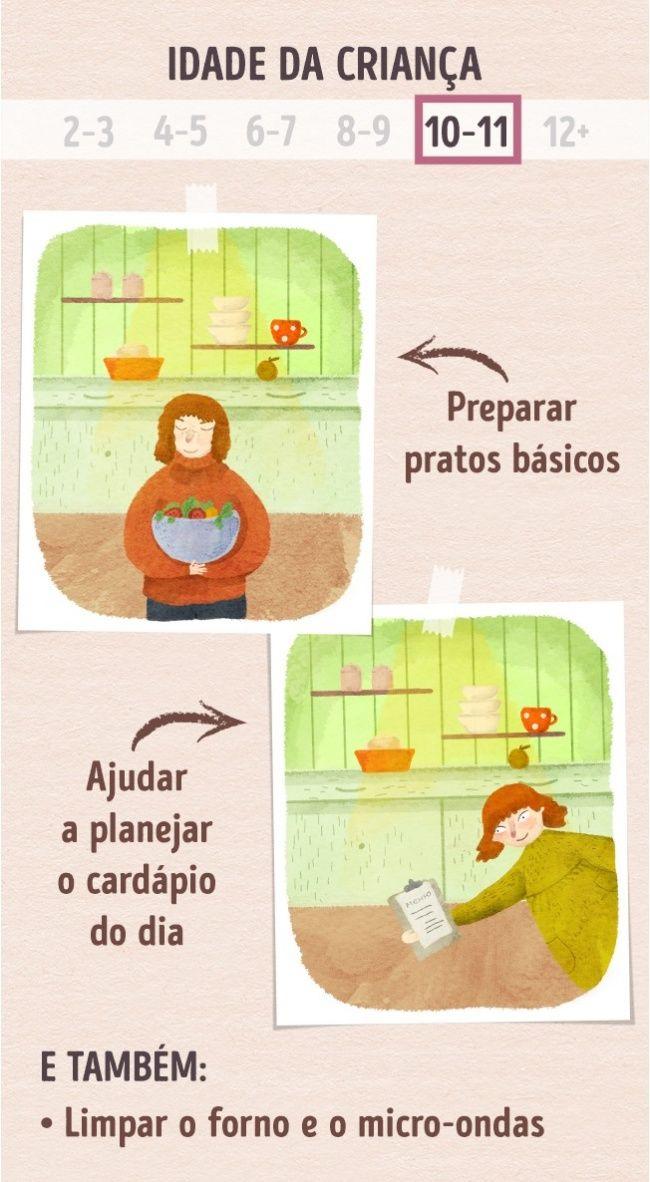 Em que tarefas domésticas seu filho de 2 a 12 anos pode ajudar, segundo o método Montessori - 10-11a