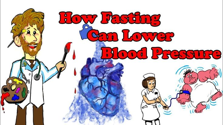Fasting Benefits - How Fasting can reduce high blood pressure/Hypertension and prevent heart disease - YouTube