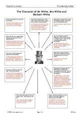 The Monkey's Paw by W.W. Jacobs | KS4 Prose | Key Stage 4 | Resources