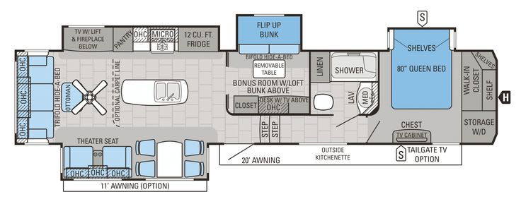 2016 North Point 377RLBH Floorplan. Absolutely loving this floorplan. The bunk room has a loft above it, and the closet can be accessed from either the room or the hall. Perfect for our family if we decide to roadschool.
